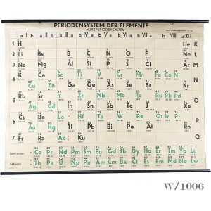 Vintage Periodic Table Chart